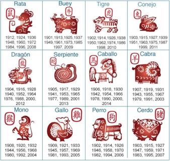 """338 x 322 jpeg 116kB, En chino """"chuxi"""" (chúxī; chu significa ..."""